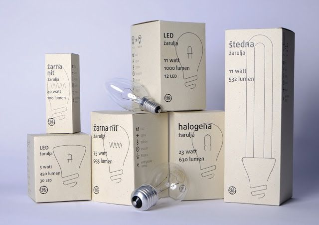 Ge Eco Friendly Light Bulbs Led Bulb Packaging Packaging Design Cosmetic Design