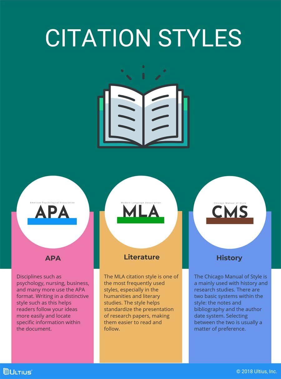 Apa I One Of The Most Common Citation Style Paper Sample How To In Text Cite A Website With No Author Or Date
