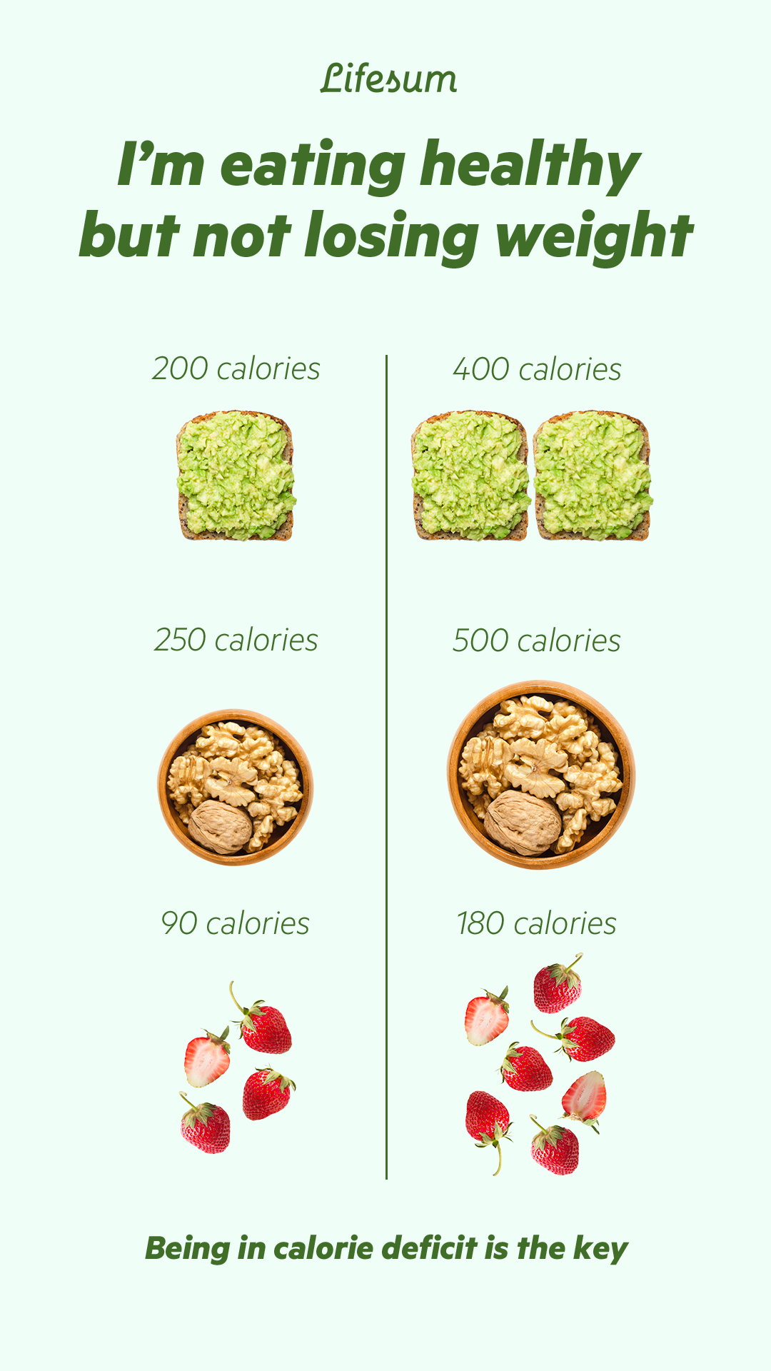 Why Am I Not Losing Weight Eat Nutrition Workout Food