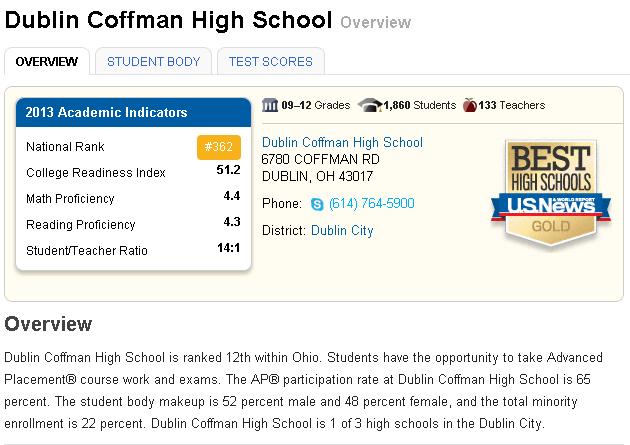 Dublin School District Best Schools In Central Ohio Student Body College Readiness Dublin Ohio