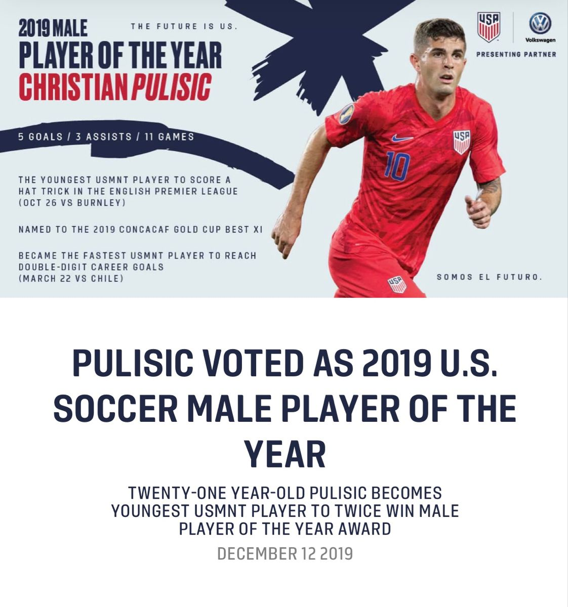 Pin By Ems On Christian Pulisic Christian Pulisic English Premier League Usmnt