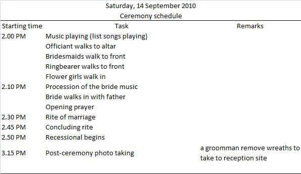 Sample wedding ceremony timeline via budgetbridesguide - event itinerary template