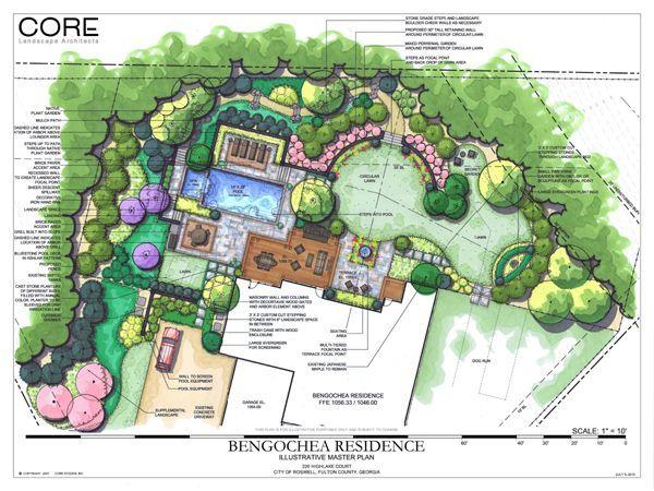 Landscape architecture sketches plans t m v i google for Help design my garden