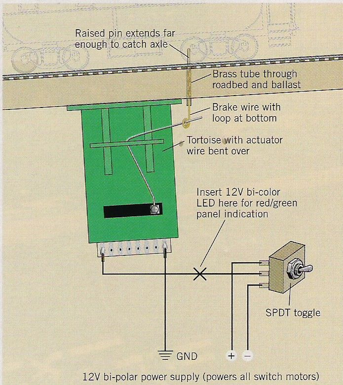 1df043f44319e72b24948fbba98ac4f8 pin model train layout wiring on pinterest today wiring diagram