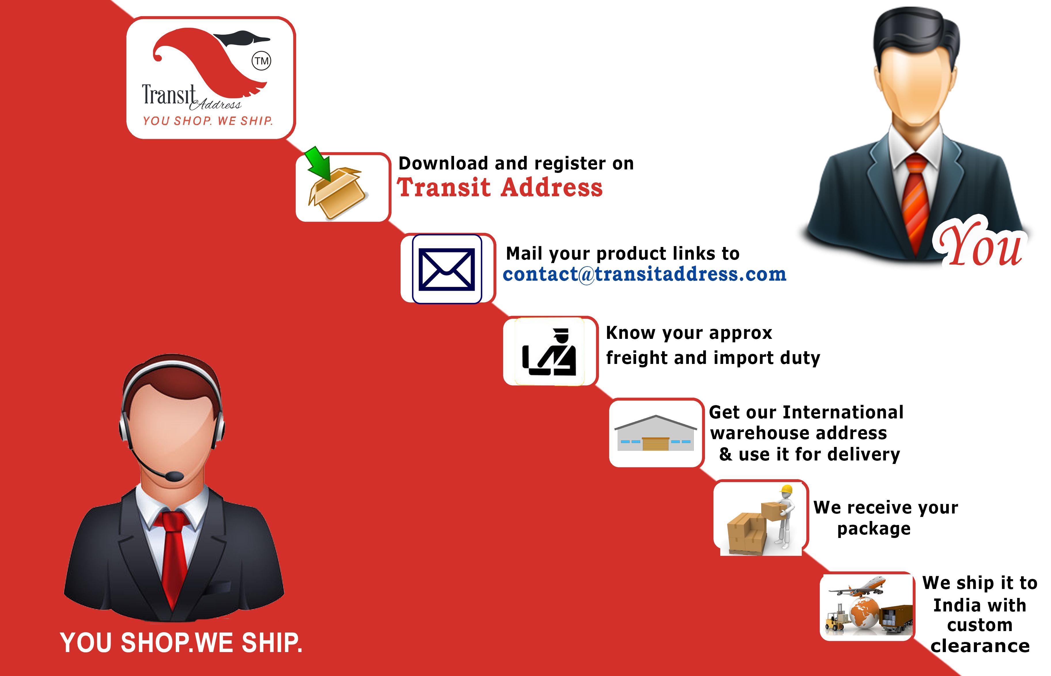 Online Shopping India International Shipping