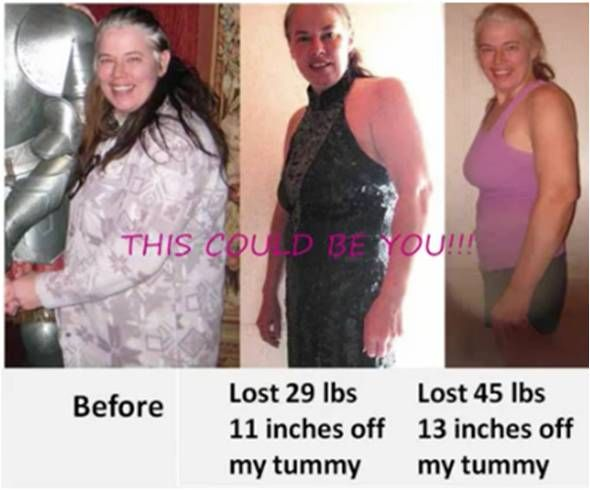 Fat loss inches lost image 1
