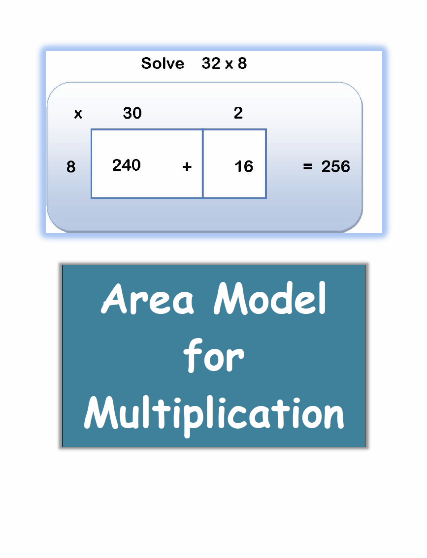 Areal Model for Multiplication. Focused worksheets for this all ...