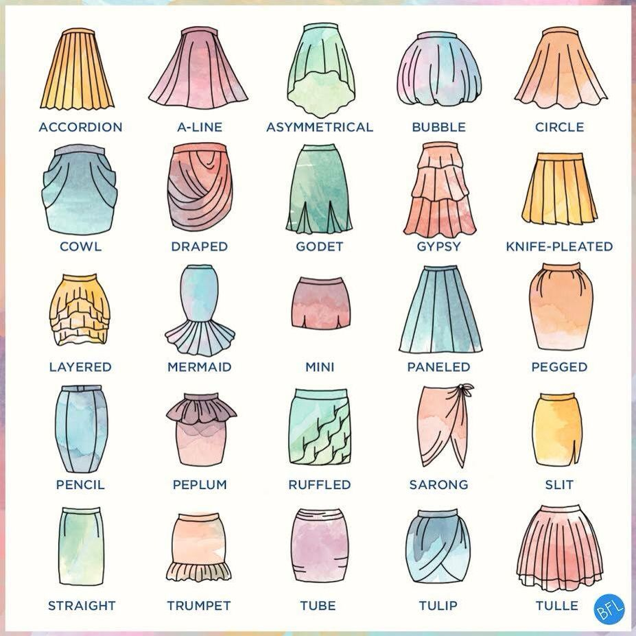 Specific names of the different skirt types perfect beauty design drawing fashion show Fashion style categories list