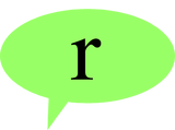 """Pronunciación de la """"r"""" en inglés: La punta de la lengua no debe tocar el paladar al pronunciar la """"r"""" en inglés."""