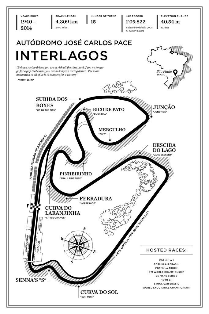 interlagos circuit art print