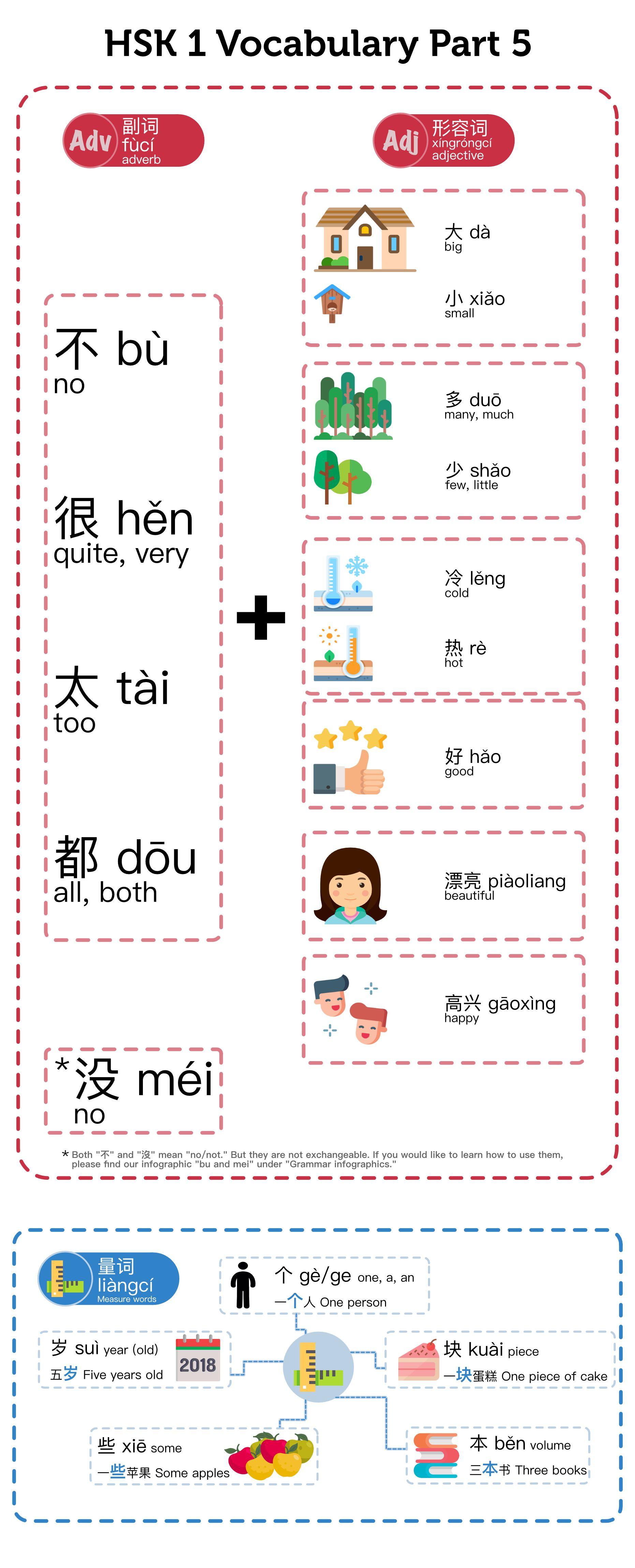 Hsk 1 Vocabulary Part 5