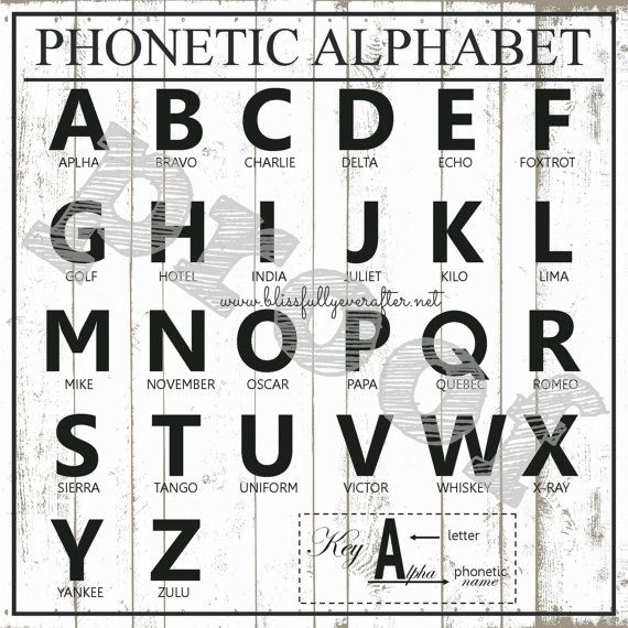 Phonetic Alphabet Chart Printable By Blissfullyafter On Etsy