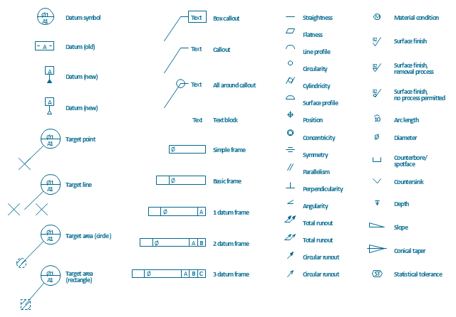 The Vector Stencils Library Dimensioning And Tolerancing Contains