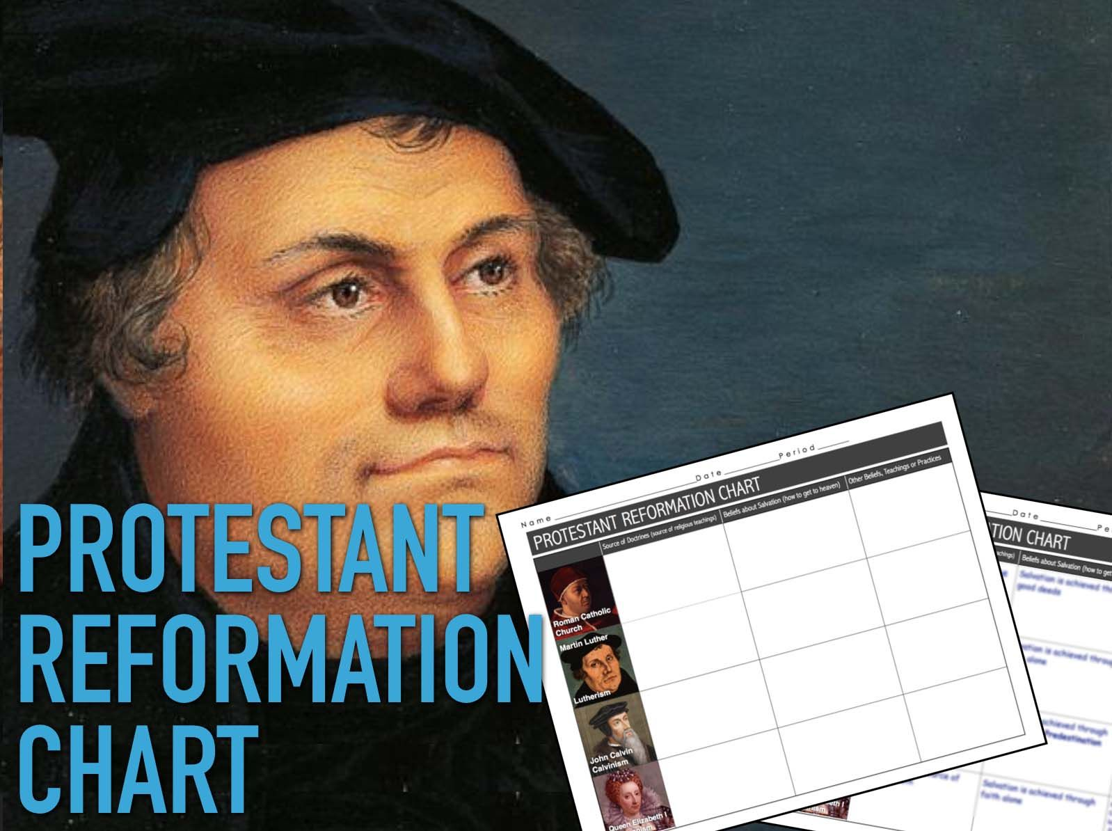 the history of protestant reformation We won't delve far into theology or matters of faith, but some basic church history  will help explain the protestant reformation: a major schism within christianity.
