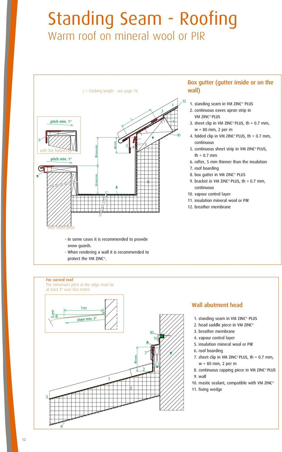 Vm Zinc Concealed Gutter Detail Google Search Zinc Roof Box Gutter Warm Roof