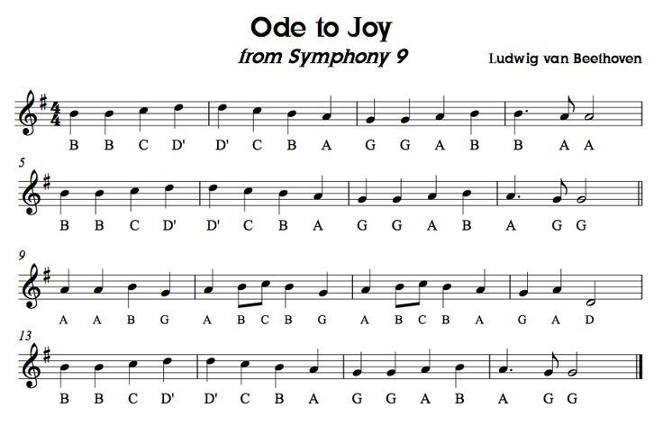 Beth S Music Notes Recorder Songs Gabcd Ode To Joy Recorder