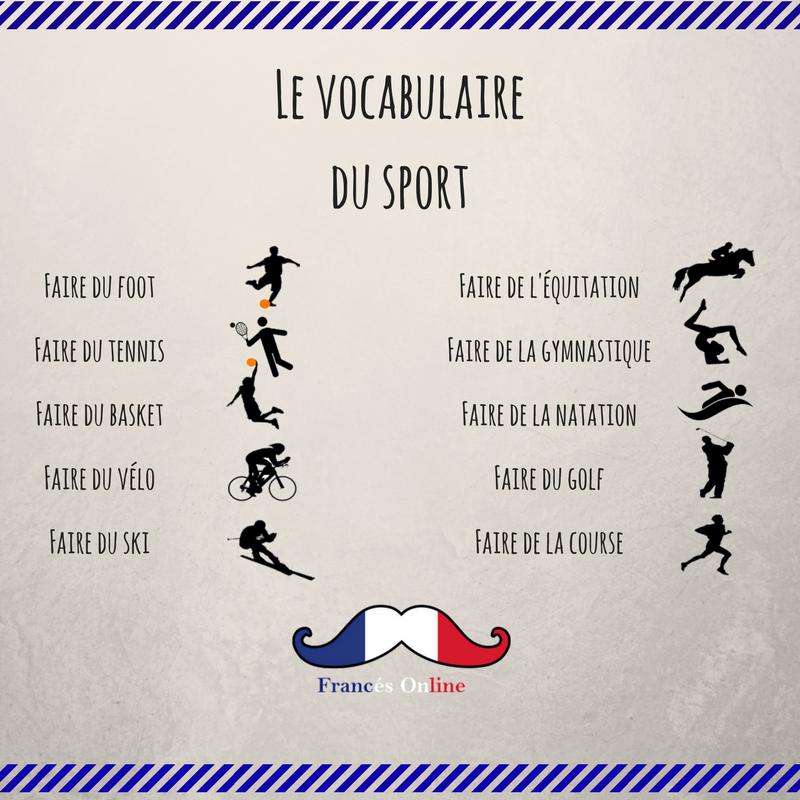 Sport - słownictwo 8 - Francuski przy kawie