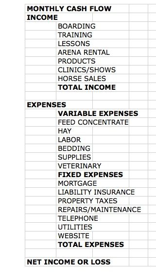 Stable management expenses Typical horse business expenses - list of expenses