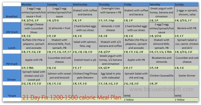 21 day fix 1200 1500 calorie meal plan wwwfocusedtobeftcom