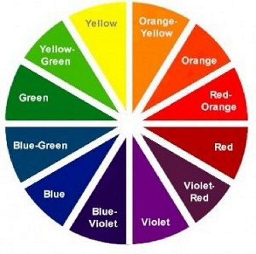 Mix And Match How To Use A Color Wheel To Get Dressed