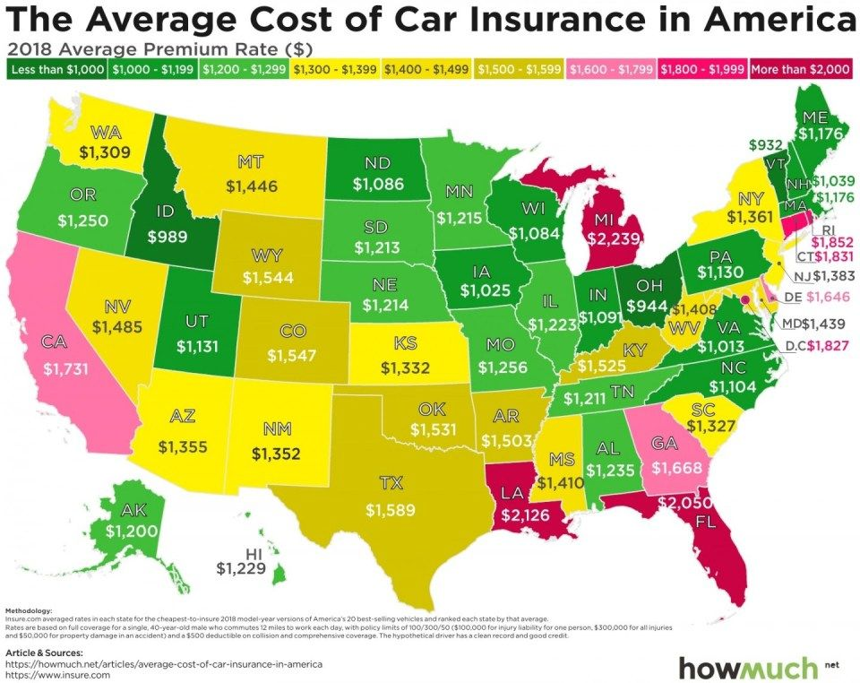 Do You Know How Many People Show Up At Car Insurance Prices By