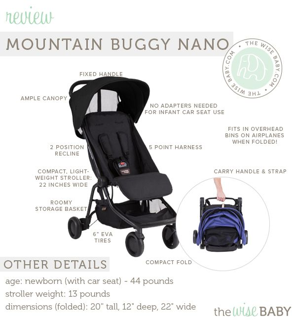 Mountain Buggy Nano Review Baby Products Pinterest
