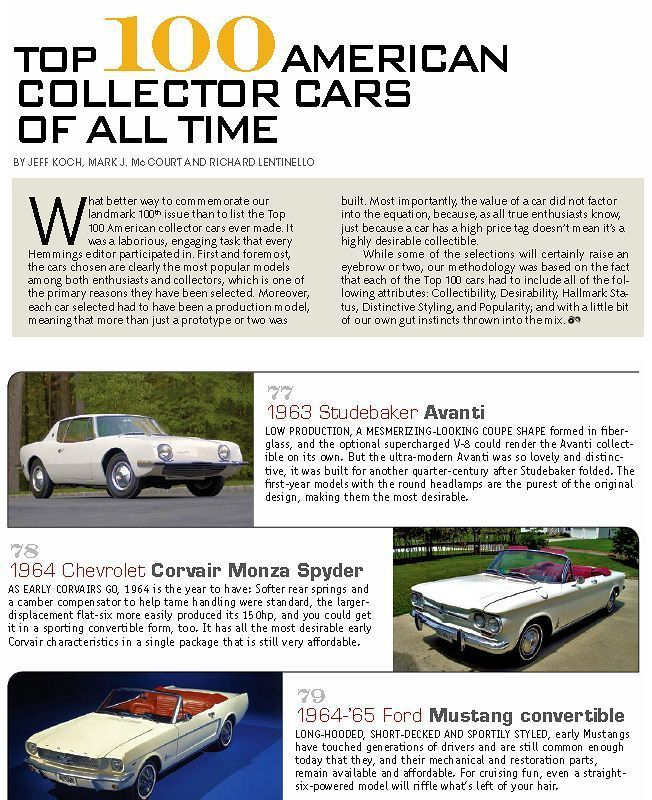 Cool Studebaker 2017 - 1963 Studebaker Avanti rated #77 out of top ...