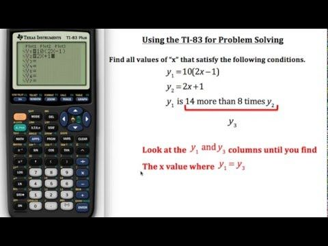 Using The Ti 83 For Problem Solving Using The Vars Button With