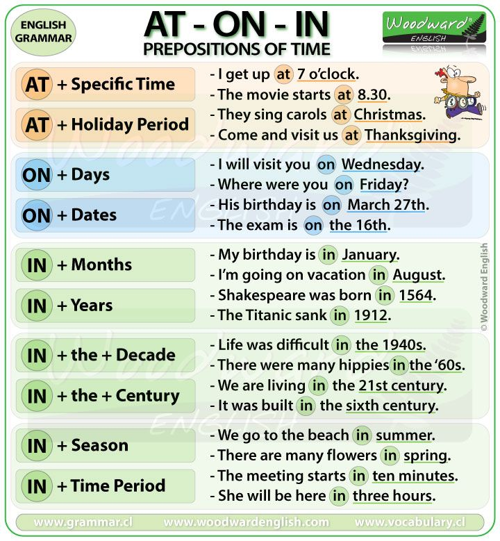 Prepositions of Time AT ON IN ESL Summary Chart