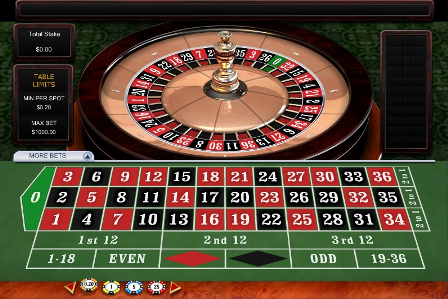 best casino to play slots in reno