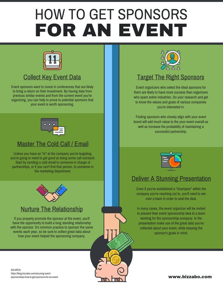 Sponsorship Infographic Template Template Event