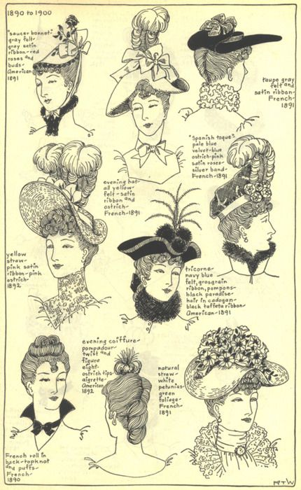 1890-1900 women mode in hats