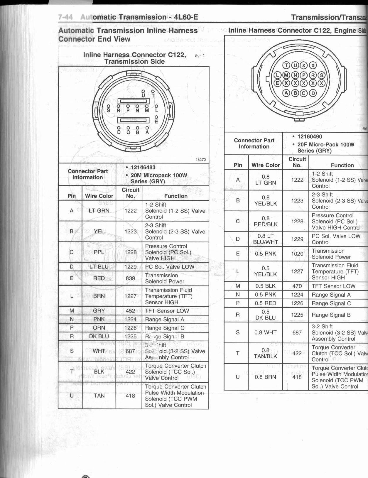 1e02890baea55186fef7e32b4c4d14c2 4l80e wiring diagram 96 chevy truck wiring diagram \u2022 wiring 4l80e external wiring harness diagram at n-0.co