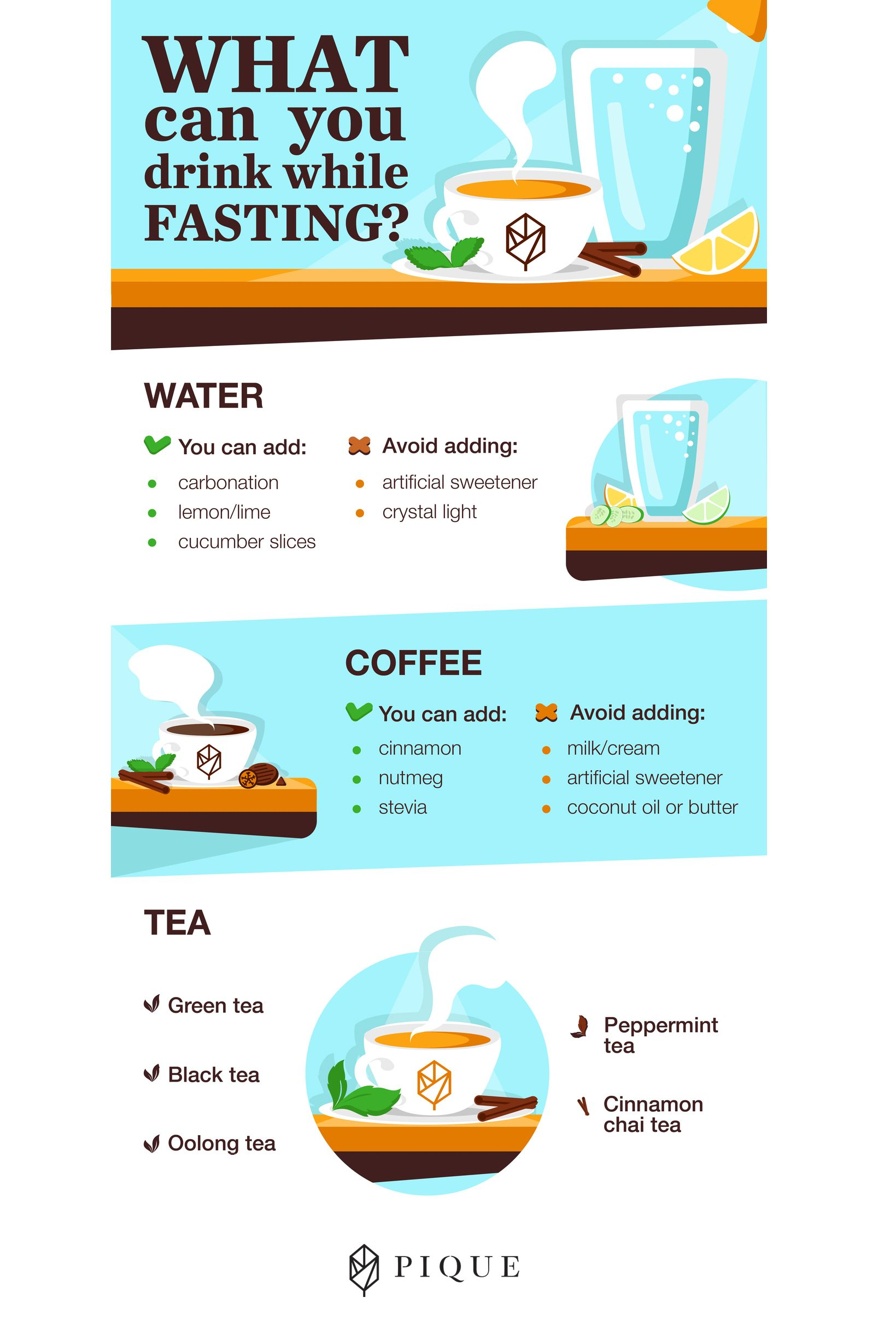 diet green tea while fasting