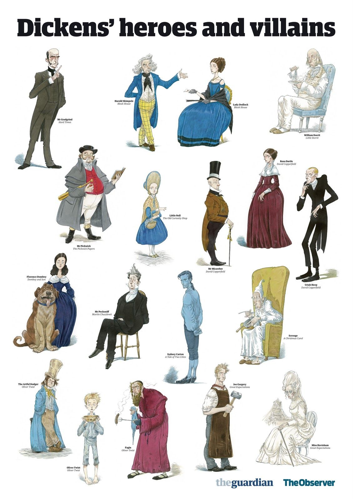 an analysis of characters and symbols in great expectations by charles dickens Main characters of two prominent charles dickens' novels, oliver twist from ''oliver twist'' and pip from ''great expections'' have a similar lifepath and share common characteristics.