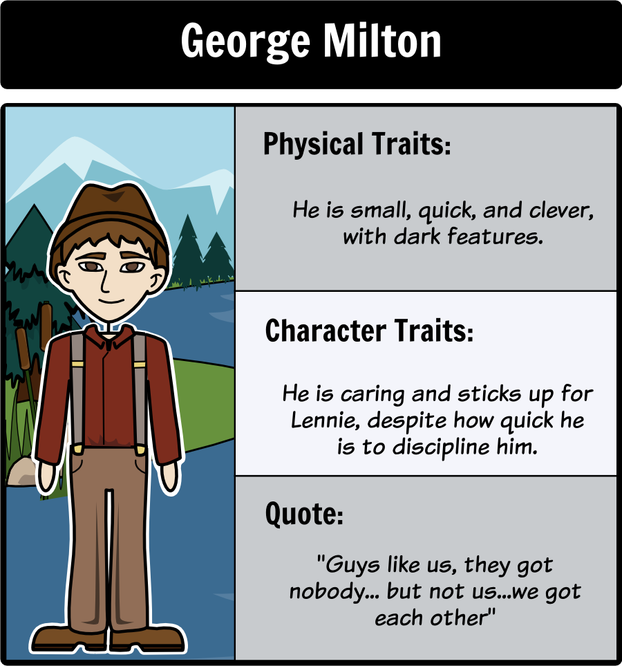 of mice and men character map mice and men of follow george milton lennie small in john steinbeck s of mice and men summary lesson plans including plot diagram themes the of mice and men