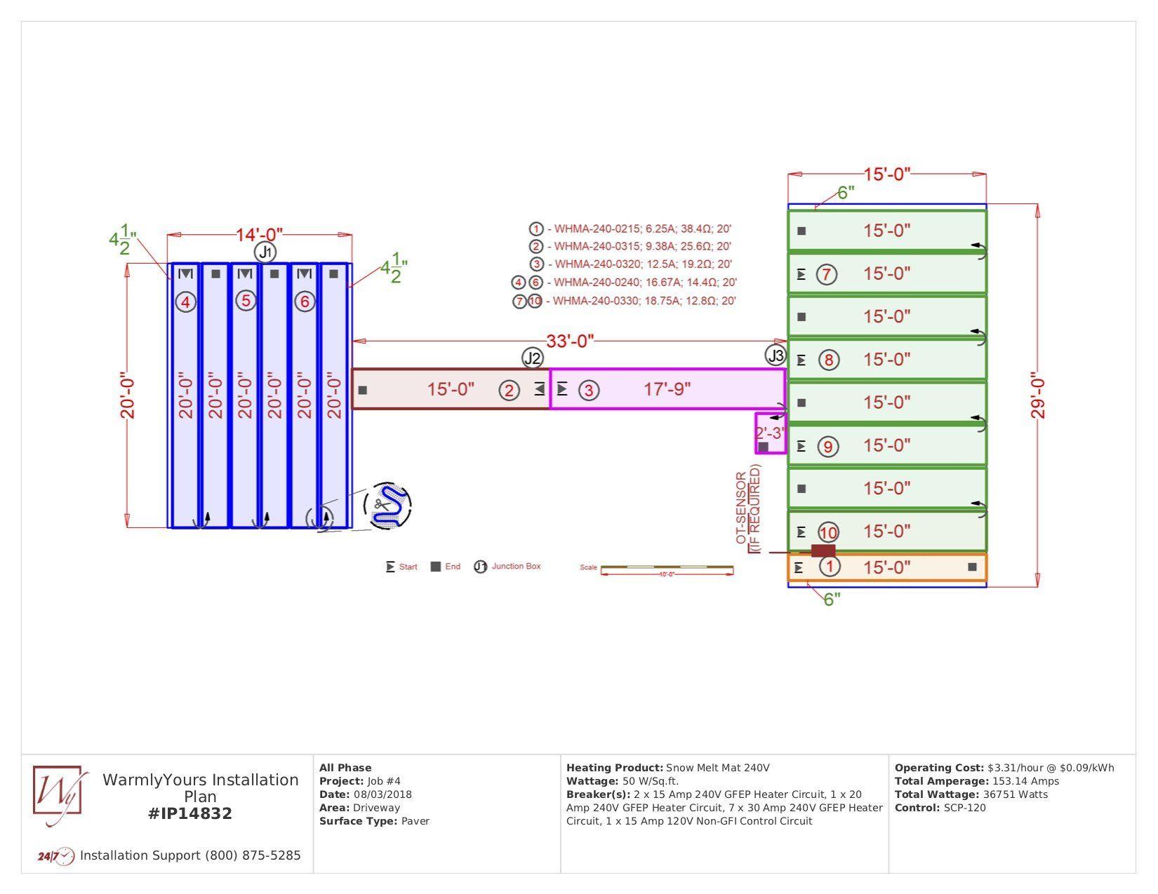 Park Art|My WordPress Blog_How To Estimate Hvac Installation Costs