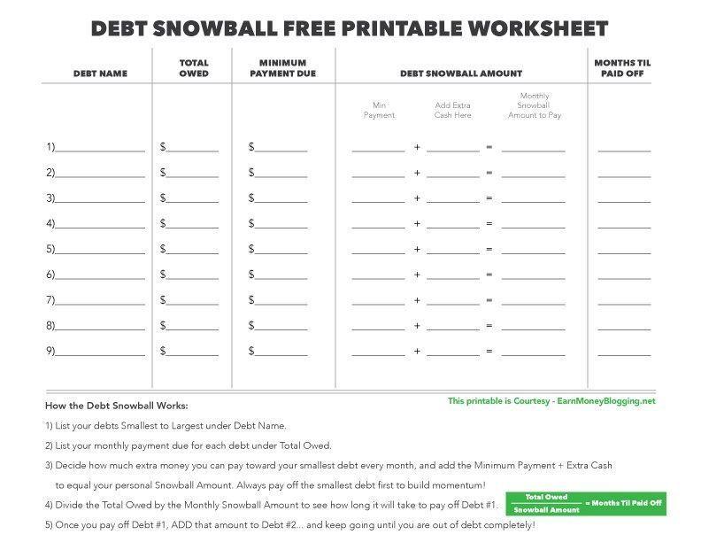 debt snowball free printable worksheet, free printable debt snowball