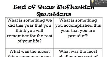 end of year reflection essay This past year has been a whirlwind i was able to become the opinion editor, return to the lit mag, and continue to improve my own writing i learned how to craft better articles that incorporate the school, the local area, and growing up in general.