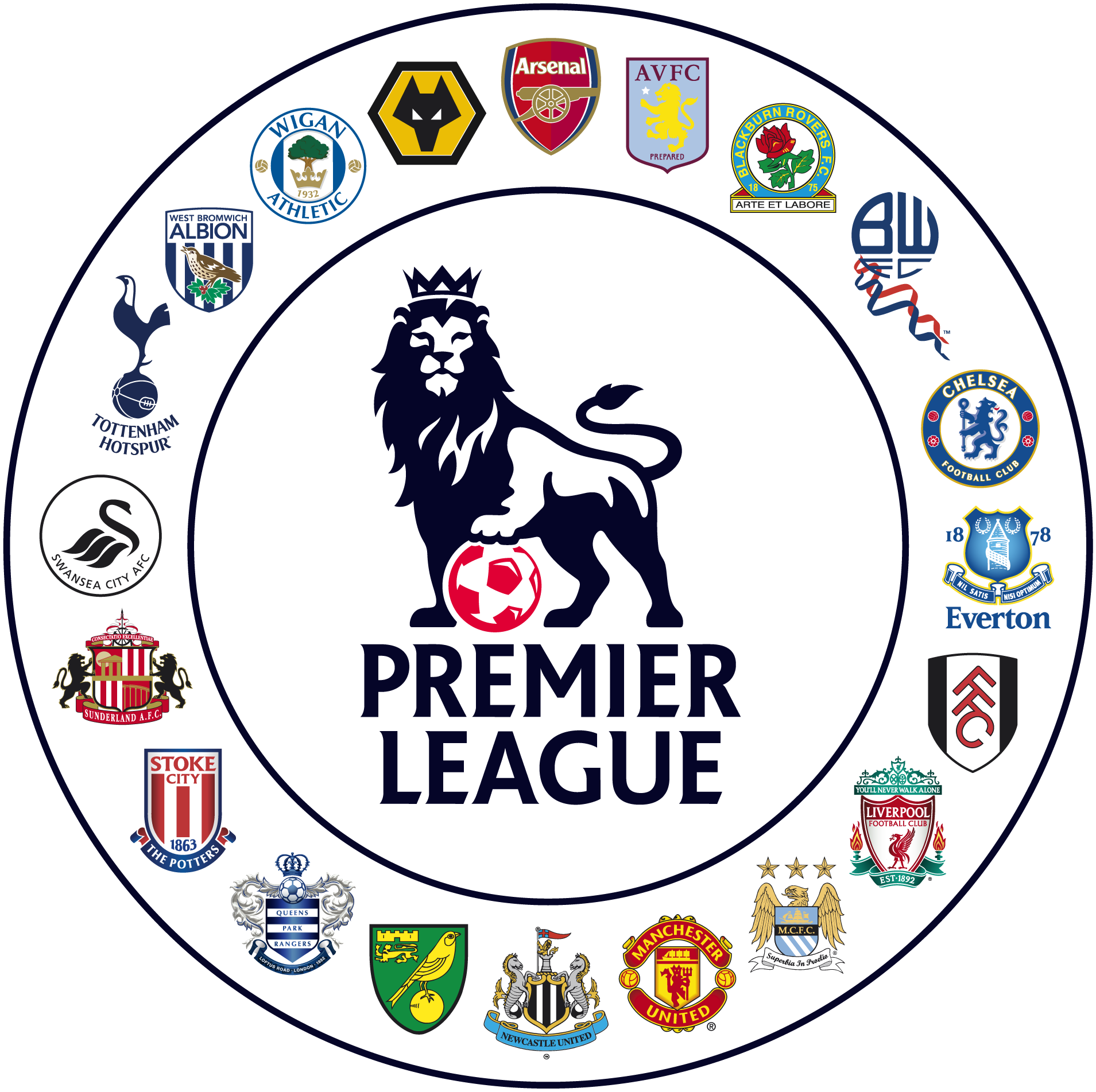 Barclays Premier League Team Wallpaper Love Pinterest
