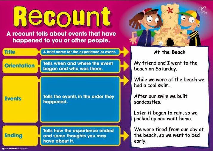 Recount text adalah jenis teks bahasa inggris yang mengungkapakan recount text adalah jenis teks bahasa inggris yang mengungkapakan kejadian atau pengalaman di waktu lampau stopboris Image collections