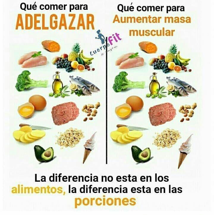 dieta vegana para perder grasa y ganar musculo