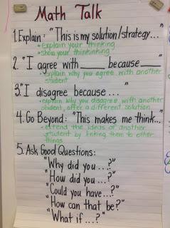 8 Ways To Pose Better Questions In Math Class We Are Teachers Math Talk Math Instruction Education Math