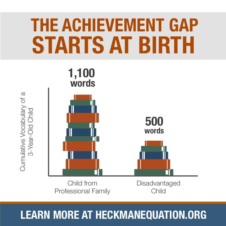 Stem Education Impacting The Achievement Gap And Economy: The Achievement Gap Starts At Birth
