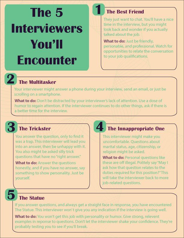 The 5 Interviewers You Ll Encounter Job Interview Tips Job Interview Questions Job Search Tips
