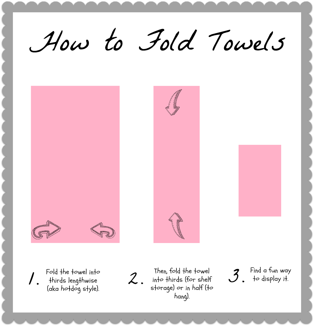 How To Fold Bath Towels U0026 19 Display Ideas   The Pink Flour | For .