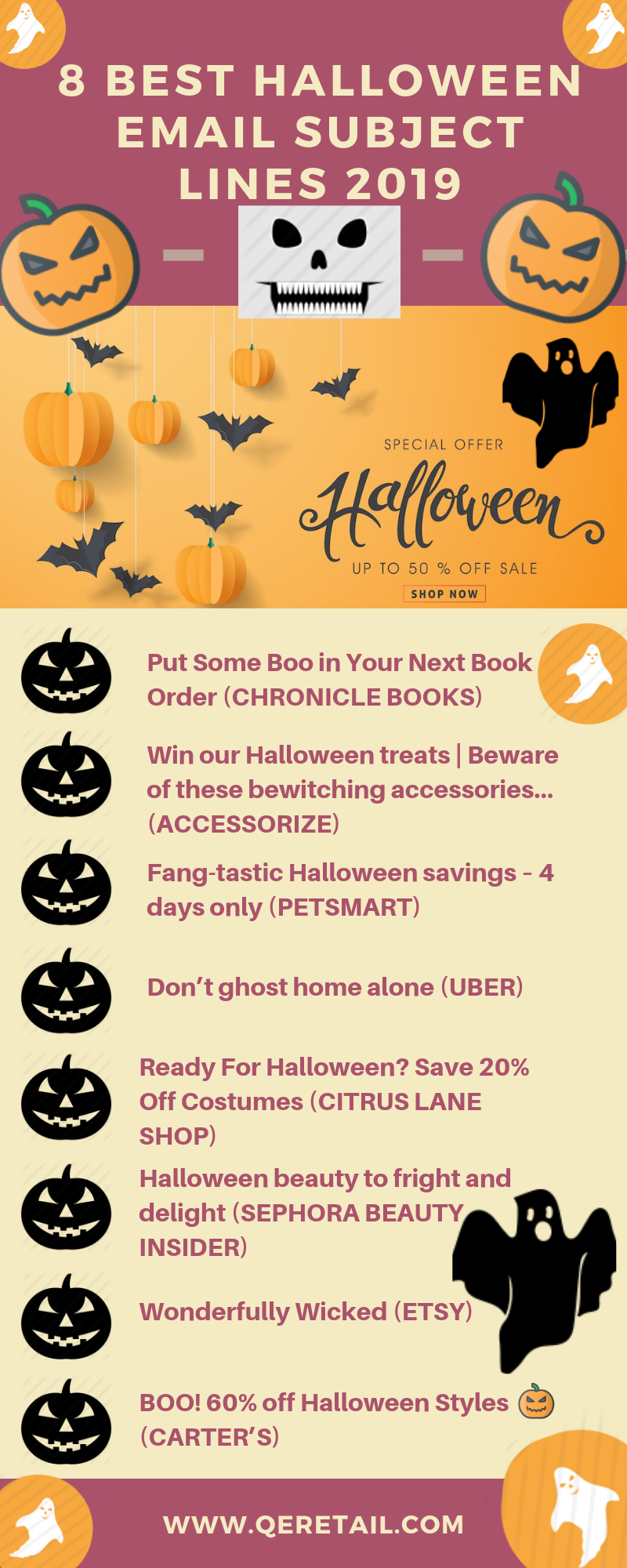 Campaign Against Halloween 2020 Brought To You By Thanksgiving Pin on Infographic
