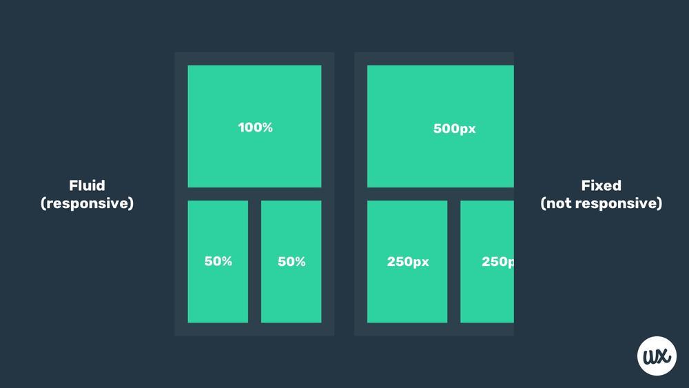 360x640 Small Mobile 22 64 Email Design Inspiration Web Design Responsive Web