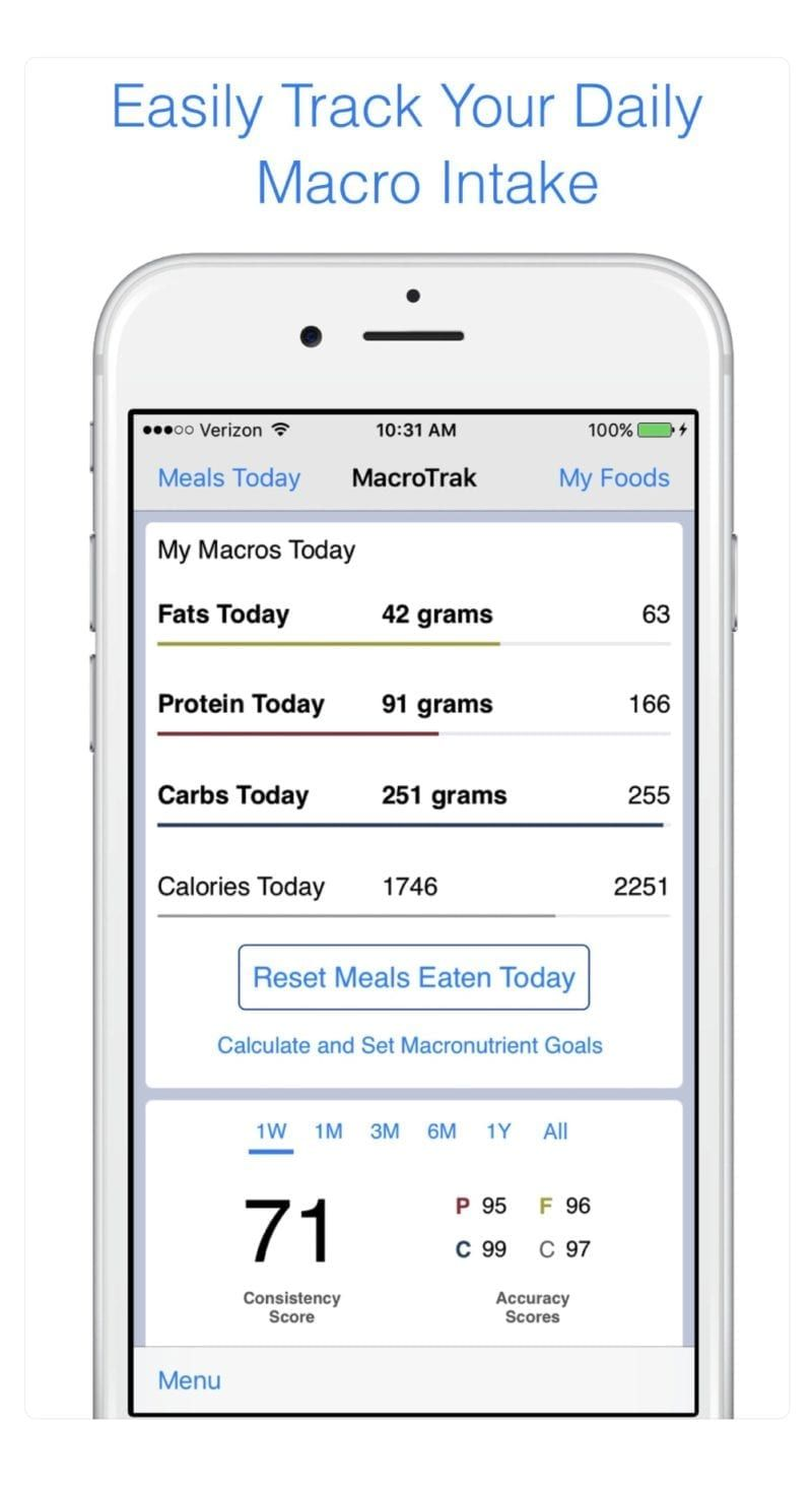 Free carb counter apps for your lowcarb diet Carb