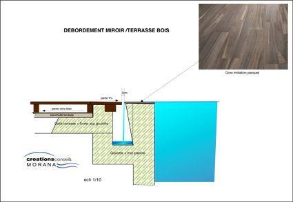 Articles mon plan de piscine creation plan piscine personnalise arbre h - Plan piscine debordement ...